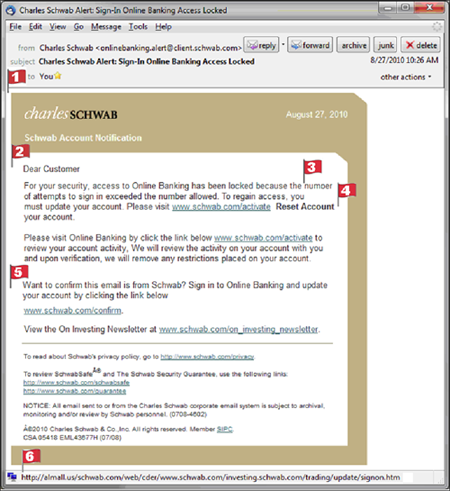 How to Avoid Email Phishing, Vishing, and Other Scams 1